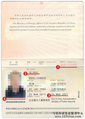 马来西亚签证材料护照模板